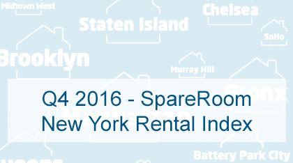 Q4 2016 – SpareRoom New York Rental Index