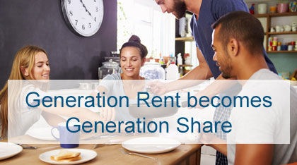 Generation Rent Becomes Generation Share as Living Rooms Convert to Bedrooms